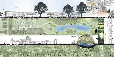 landscape layout ppt wellspringsdesign adam daniele kylee reflections