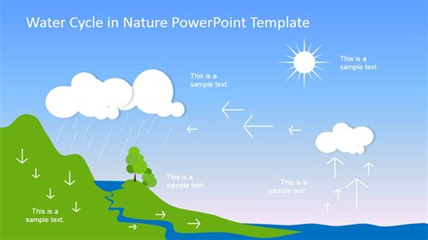 what is a powerpoint template 6680 01 water cycle in nature 16x9 1 jpg