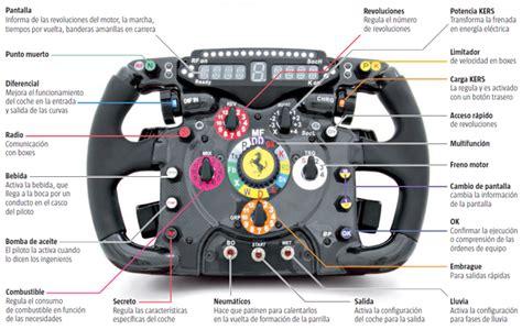 volante formula 1 as 237 es el volante de un f 243 rmula 1 superdeporte