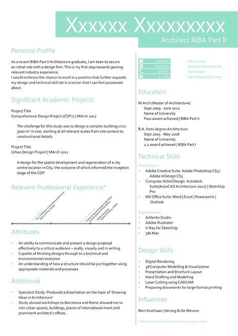 Monster Com Sample Resumes by Cv Examples Graduate Regent University Admission Essay