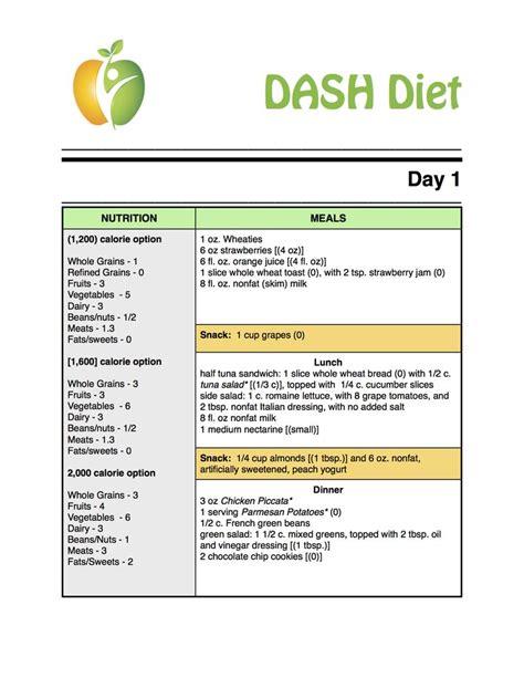 Dash Diet Detox by Mediterranean Diet Menu Sles Dash Day 1 Sle Png