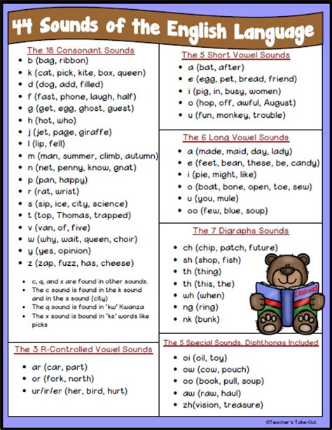 vv pattern spelling words teacher s take out 44 sounds of the english language freebie