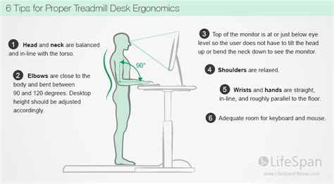 letter of medical necessity for standing desk ergonomics for standing desks hostgarcia