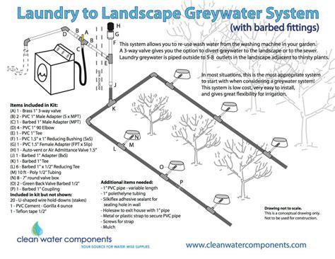 laundry  garden   irrigate  graywater modern