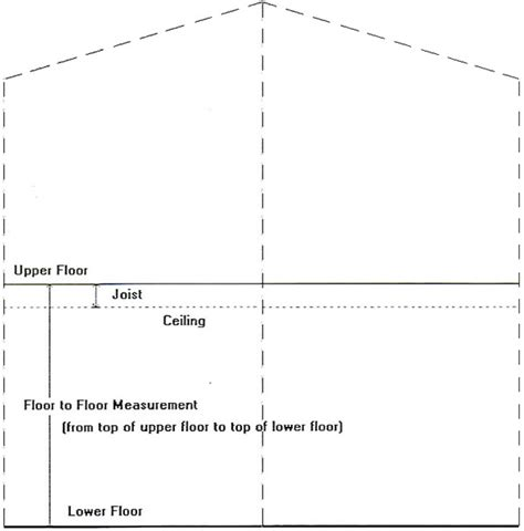 How To Measure A Floor by Allwood Stairs Timber Stairs And Handrails