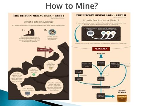 How To Make Bitcoin Miner by How Do Bitcoin Mining Algorithms Work Cuanto Es 0 0001