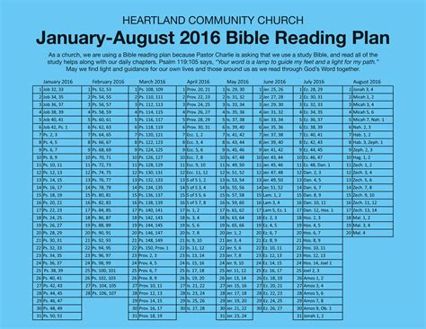 read the plan bible reading plan january august 2016 heartland ministries