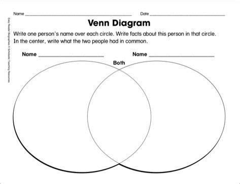 venn diagram visio best 25 venn diagram template ideas on reading notebooks venn diagram printable