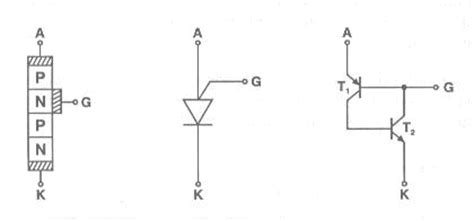 transistor put eletr 244 nica de pot 234 ncia i aula 73 transistor de unijun 231 227 o program 225 vel