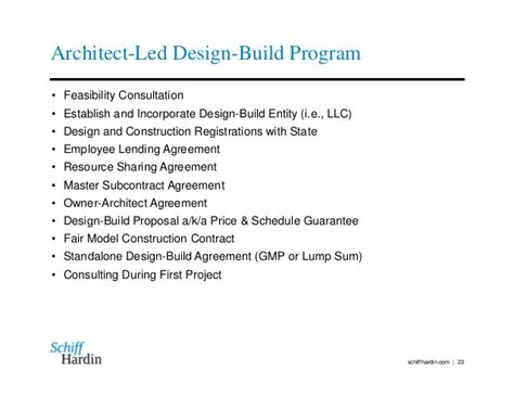 design build contract with gmp architect led design build a practical business plan