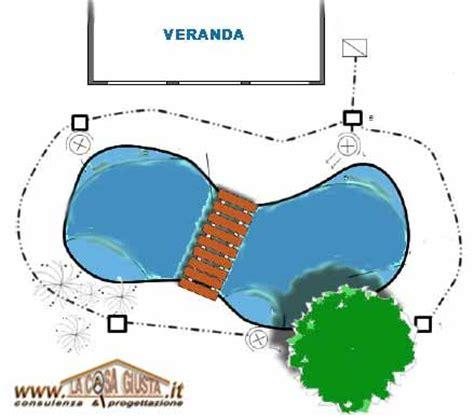costruire laghetto da giardino come progettare e costruire un laghetto nel giardino