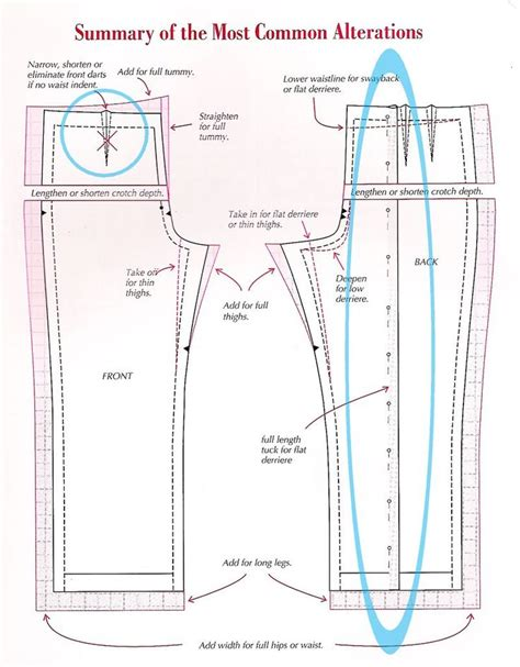 all things pattern drafting pinterest 1000 images about all things pattern drafting on