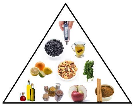alimentos ricos en fibra soluble cu 225 les son alimentos ricos en fibra remedios 10