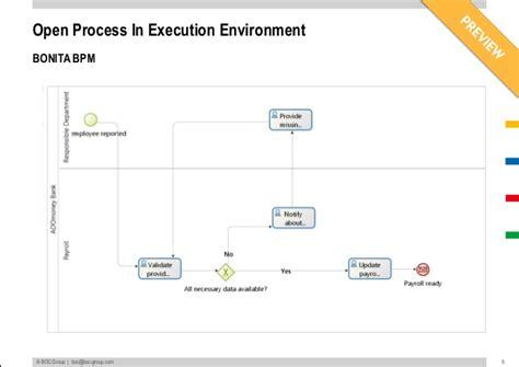 workflow execution engine workflow execution engine 28 images workflow execution