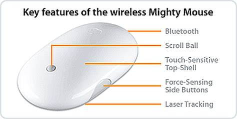 Mouse Wireless Logo Apple apple mighty mouse wireless bluetooth model no a1197