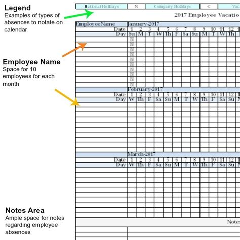 Employee Turnover Spreadsheet by Employee Turnover Rate By Country 2015 Buff