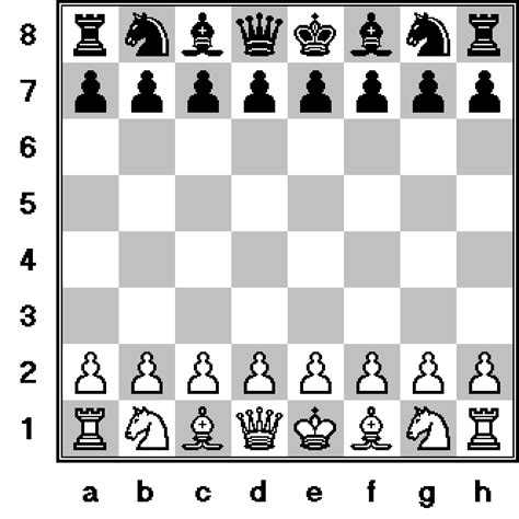 layout for chess game chess board layout bing images