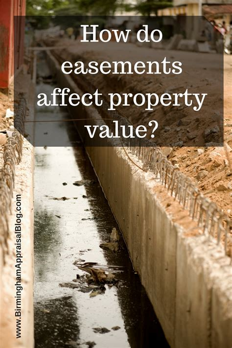what is an easement and how does it affect my property