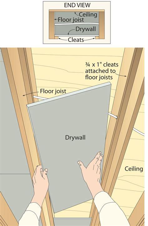 drywalling a basement cost