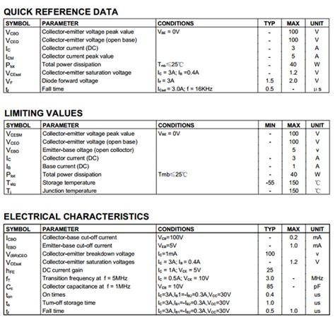 transistor tip31c datasheet tip31c datasheet tip31c pdf pinouts circuit wing shing international