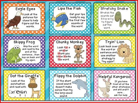 reading strategies for kindergarten posters kristal