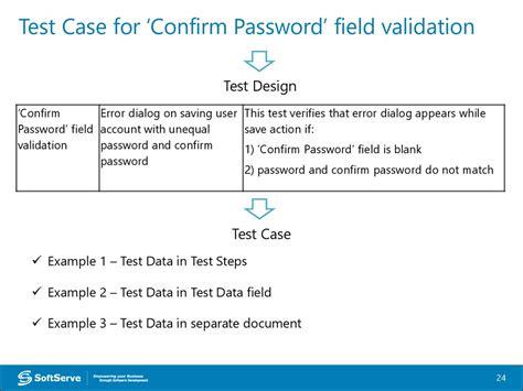 password pattern validation test design and implementation презентация онлайн