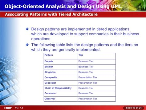 expert design pattern in ooad 11 ooad uml 14