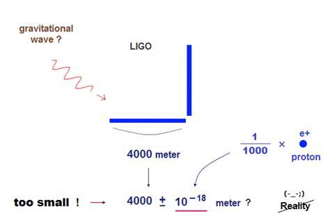 diameter of proton ligo gravitational wave is