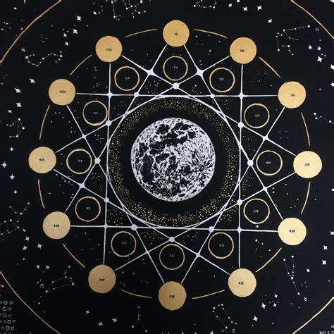 Best 25  Moon phase chart ideas on Pinterest   Lunar magic
