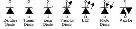 baritt diode schematic symbol bloggang thongnetra ไดโอดdiode ค ออะไรตอนท 2