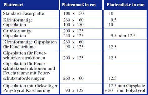 Lattenabstand Gipskartonplatten Decke by Gipsplatten Verlegen F 252 R Decken Wandbekleidungen