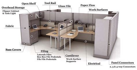 Office Cubicles All Brands For Less Cubiclesmadenew Com Office Desk Parts