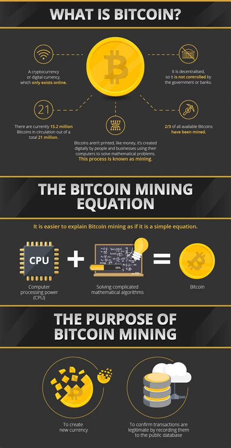 bid coin do you what it takes to mine bitcoin bitcoin pro