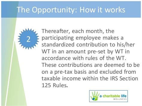 section 125 irs a charitable life wellness