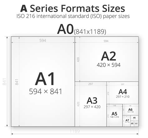 How To Make A3 Paper With A4 - paper sizes and measurements of paper explained