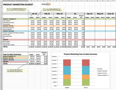 contoh format budget excel how to manage your entire marketing budget free budget