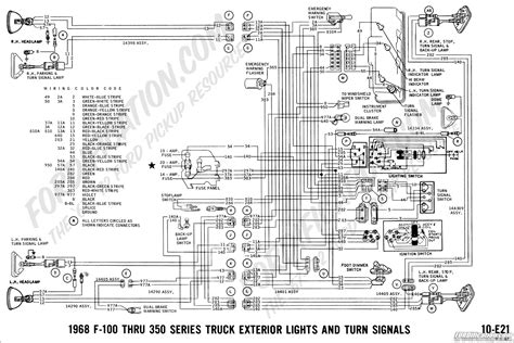 1970 f250 wiring diagram wiring diagram with description