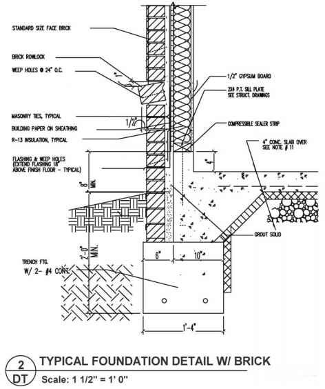 title blocks building codes northern architecture