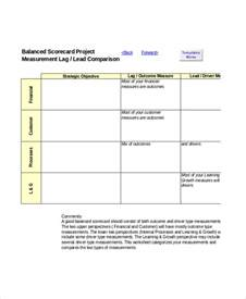 Employee Performance Scorecard Template Excel by 6 Employee Scorecard Templates Free Sle Exle