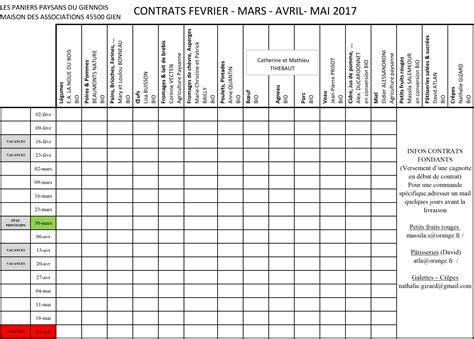 Calendrier De Livraison Contrats Calendrier