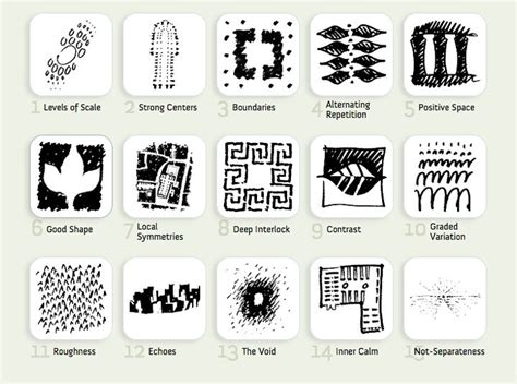 structure of pattern languages pinterest the world s catalog of ideas