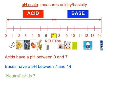acid base ph scale acids and bases