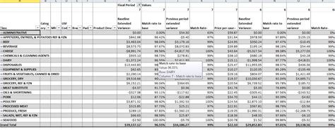what is the purpose of a pivot table reporting services ssrs how to create report like pivot