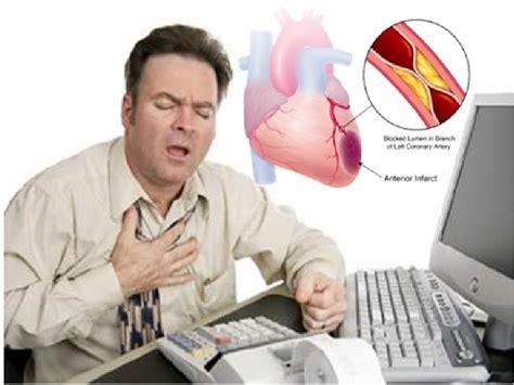 Obat Sesak Nafas Tradisional Manjur obat jantung koroner yang alami solusi pengobatan
