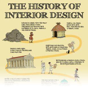 the history of interior design gladys