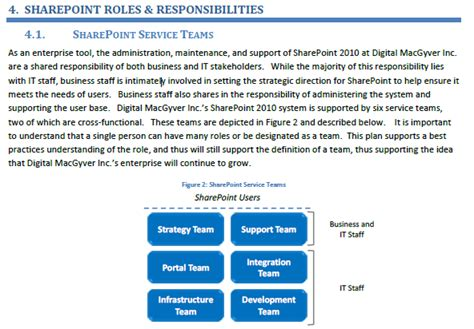 sharepoint information governance part 4 sharepoint roles