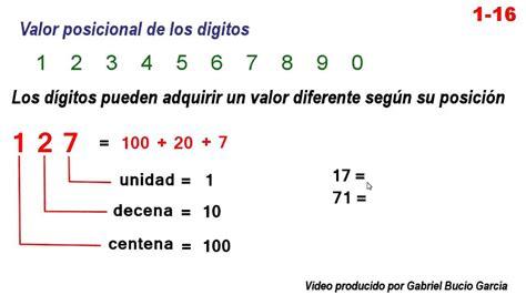 valor posicional 1 16 valor posicional de los d 237 gitos unidad decena