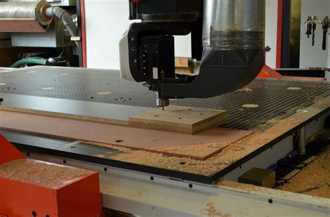 woodworking routers