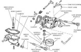 exploded view chainsaw google s 248 gning technical