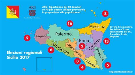 regione sicilia sede regionali sicilia guaiana fuori da forza italia indicato